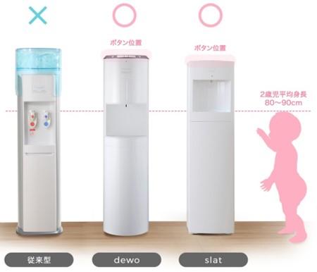 フレシャスslatのボタン位置と2歳児の身長を比較したイラスト